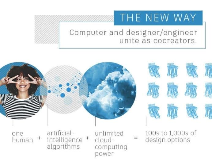 Generative-Design-Nu